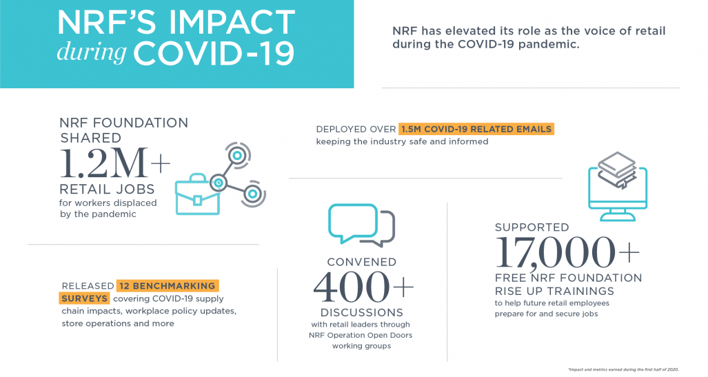 NRF Covid-19 Resources infographic