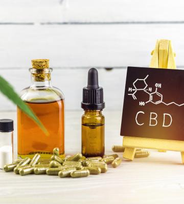 The rules and regulations of CBD in retail
